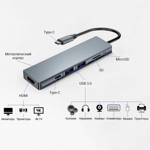 Концентратор USB Hub Type C HDMI USB 3.0 SD microSD PD
